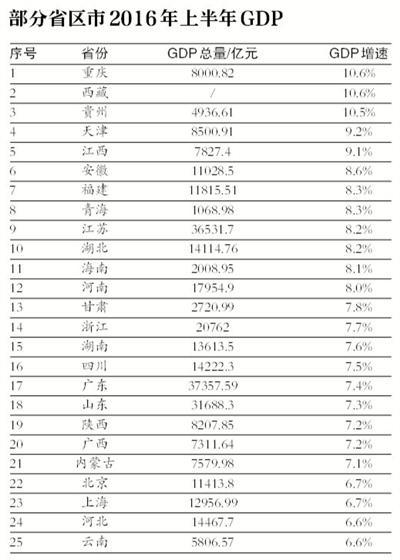 2012年承德市gdp_明年GDP增速或为6.4%-6.5%地产销售明显回落